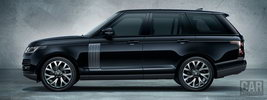 Range Rover Shadow Edition - 2018